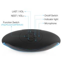 Mini Altavoces Bluetooth Rugby Speaker - Ítem3